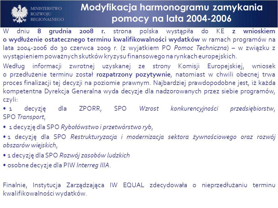 PROGRAM OPERACYJNY Czy wnioskowano o przedłużenie terminu kwalifikowalności.
