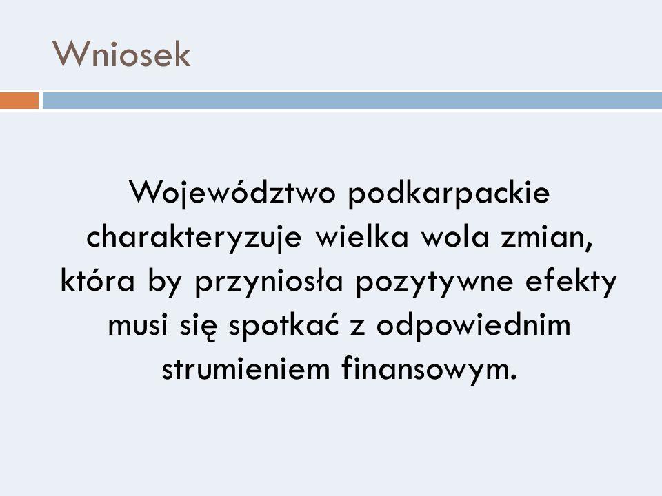 Wniosek Województwo podkarpackie charakteryzuje wielka wola zmian, która by przyniosła pozytywne efekty musi się spotkać z odpowiednim strumieniem fin