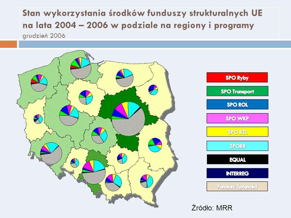 Stan wykorzystania środków funduszy strukturalnych UE na lata 2004 – 2006 w podziale na regiony i programy grudzień 2006 Źródło: MRR
