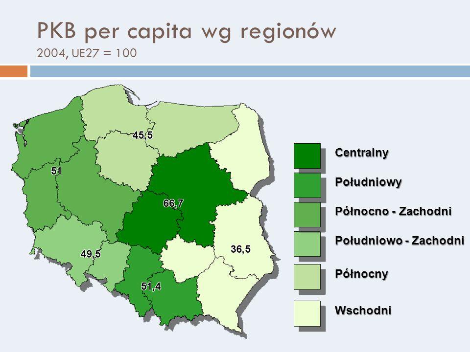 PKB per capita wg regionów 2004, UE27 = 100CentralnyPołudniowy Północno - Zachodni Południowo - Zachodni Północny Wschodni