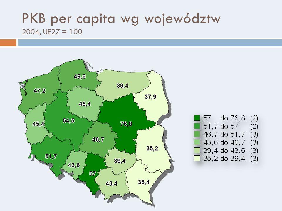 Przeciętne miesięczne wynagrodzenia wg województw w I kwartale 2007