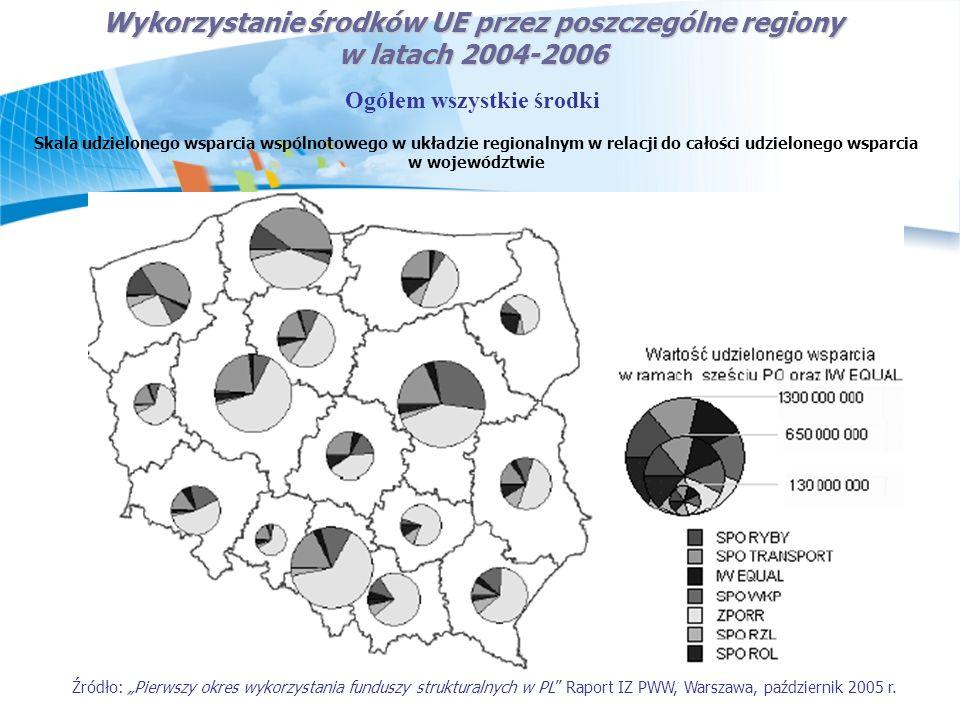 Wykorzystanie środków UE przez poszczególne regiony w latach 2004-2006 Ogółem wszystkie środki Skala udzielonego wsparcia wspólnotowego w układzie reg