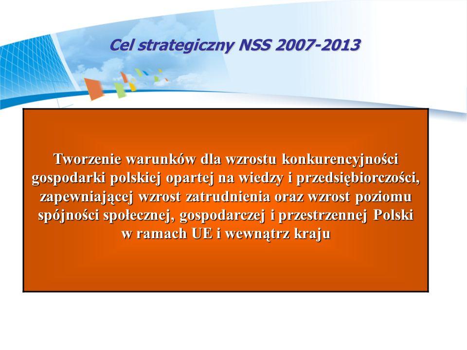 Cel strategiczny NSS 2007-2013 Tworzenie warunków dla wzrostu konkurencyjności gospodarki polskiej opartej na wiedzy i przedsiębiorczości, zapewniając