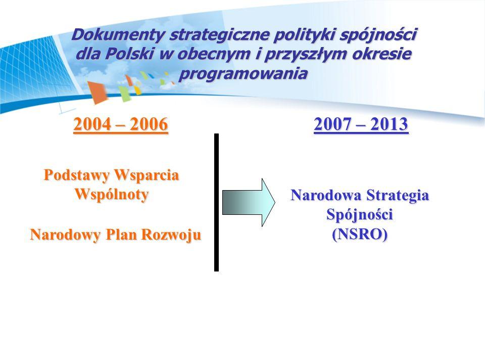 Dokumenty strategiczne polityki spójności dla Polski w obecnym i przyszłym okresie programowania 2004 – 2006 2007 – 2013 Narodowy Plan Rozwoju Podstaw