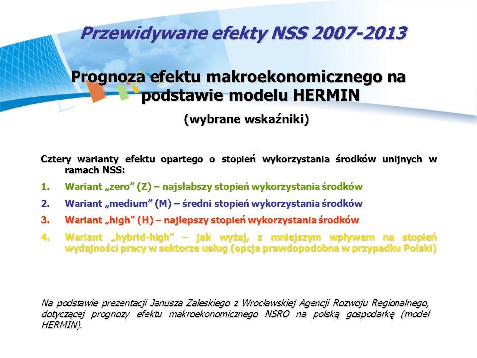 Przewidywane efekty NSS 2007-2013 Prognoza efektu makroekonomicznego na podstawie modelu HERMIN (wybrane wskaźniki) Cztery warianty efektu opartego o