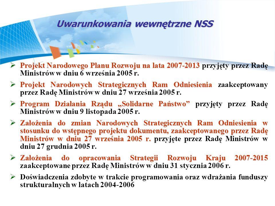 Projekt Narodowego Planu Rozwoju na lata 2007-2013 Projekt Narodowego Planu Rozwoju na lata 2007-2013 przyjęty przez Radę Ministrów w dniu 6 września