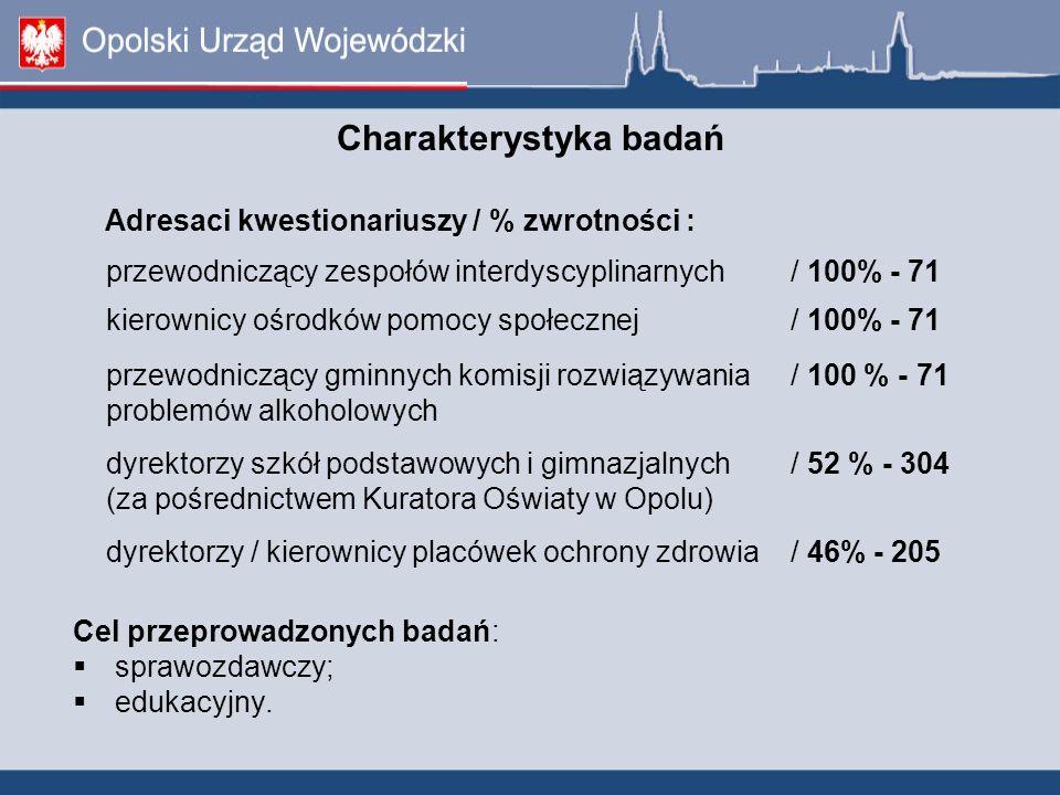 Charakterystyka badań Cel przeprowadzonych badań: sprawozdawczy; edukacyjny. przewodniczący zespołów interdyscyplinarnych/ 100% - 71 kierownicy ośrodk