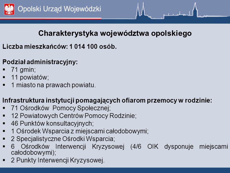 Charakterystyka województwa opolskiego Liczba mieszkańców: 1 014 100 osób. Podział administracyjny: 71 gmin; 11 powiatów; 1 miasto na prawach powiatu.