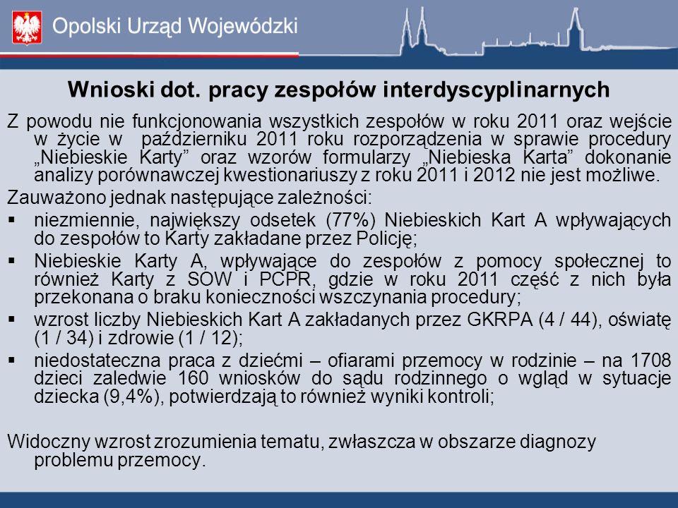 Wnioski dot. pracy zespołów interdyscyplinarnych Z powodu nie funkcjonowania wszystkich zespołów w roku 2011 oraz wejście w życie w październiku 2011