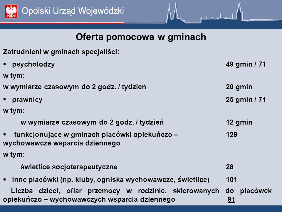 Oferta pomocowa w gminach Zatrudnieni w gminach specjaliści: psycholodzy49 gmin / 71 w tym: w wymiarze czasowym do 2 godz. / tydzień20 gmin prawnicy25