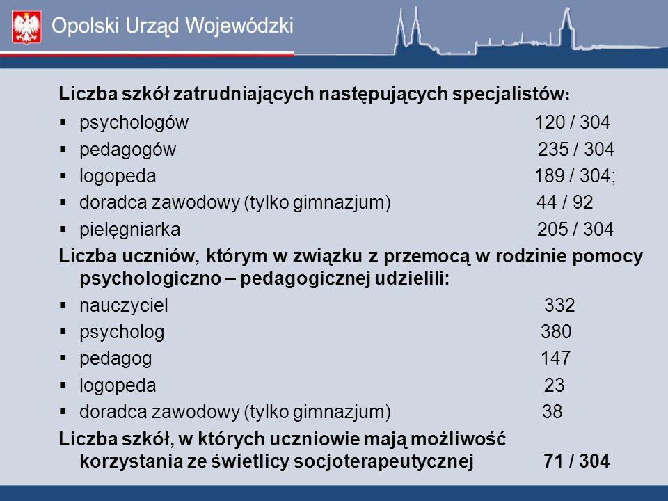 Liczba szkół zatrudniających następujących specjalistów : psychologów 120 / 304 pedagogów 235 / 304 logopeda 189 / 304; doradca zawodowy (tylko gimnaz