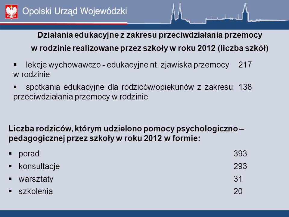 Działania edukacyjne z zakresu przeciwdziałania przemocy w rodzinie realizowane przez szkoły w roku 2012 (liczba szkół) lekcje wychowawczo - edukacyjn