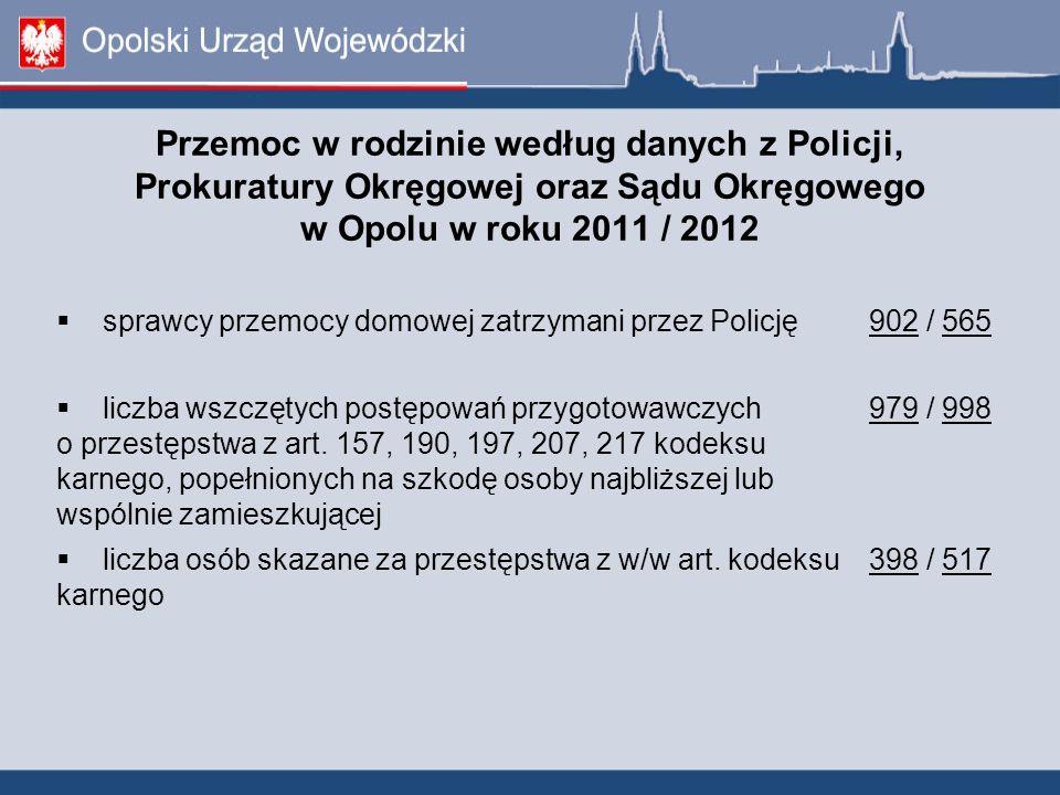 Przemoc w rodzinie według danych z Policji, Prokuratury Okręgowej oraz Sądu Okręgowego w Opolu w roku 2011 / 2012 sprawcy przemocy domowej zatrzymani