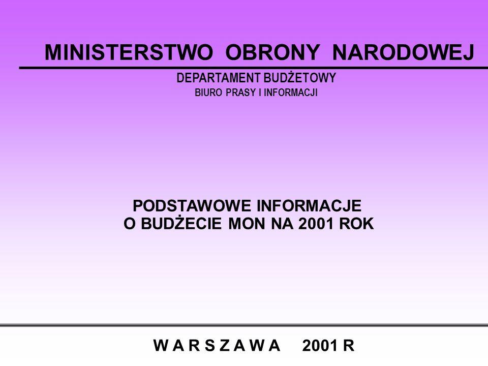 PODSTAWOWE INFORMACJE O BUDŻECIE MON NA 2001 ROK MINISTERSTWO OBRONY NARODOWEJ DEPARTAMENT BUDŻETOWY BIURO PRASY I INFORMACJI W A R S Z A W A 2001 R