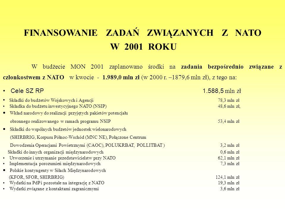FINANSOWANIE ZADAŃ ZWIĄZANYCH Z NATO W 2001 ROKU W budżecie MON 2001 zaplanowano środki na zadania bezpośrednio związane z członkostwem z NATO w kwoci