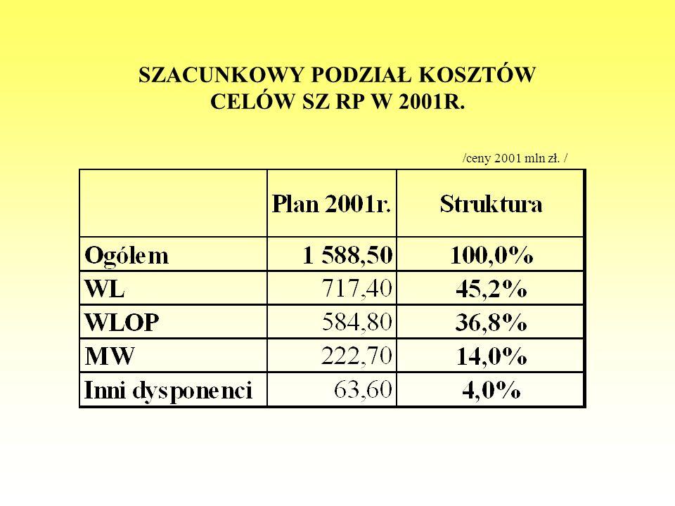 SZACUNKOWY PODZIAŁ KOSZTÓW CELÓW SZ RP W 2001R. /ceny 2001 mln zł. /