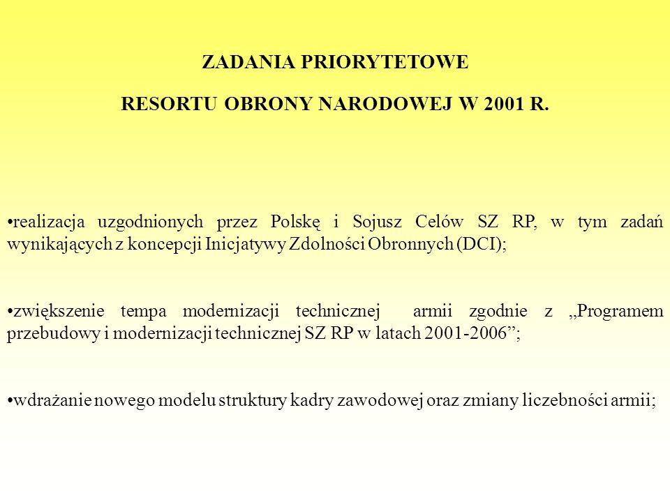 ZADANIA PRIORYTETOWE RESORTU OBRONY NARODOWEJ W 2001 R. realizacja uzgodnionych przez Polskę i Sojusz Celów SZ RP, w tym zadań wynikających z koncepcj
