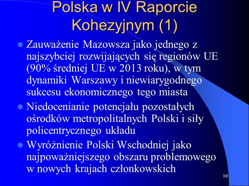 10 Polska w IV Raporcie Kohezyjnym (1) Zauważenie Mazowsza jako jednego z najszybciej rozwijających się regionów UE (90% średniej UE w 2013 roku), w t