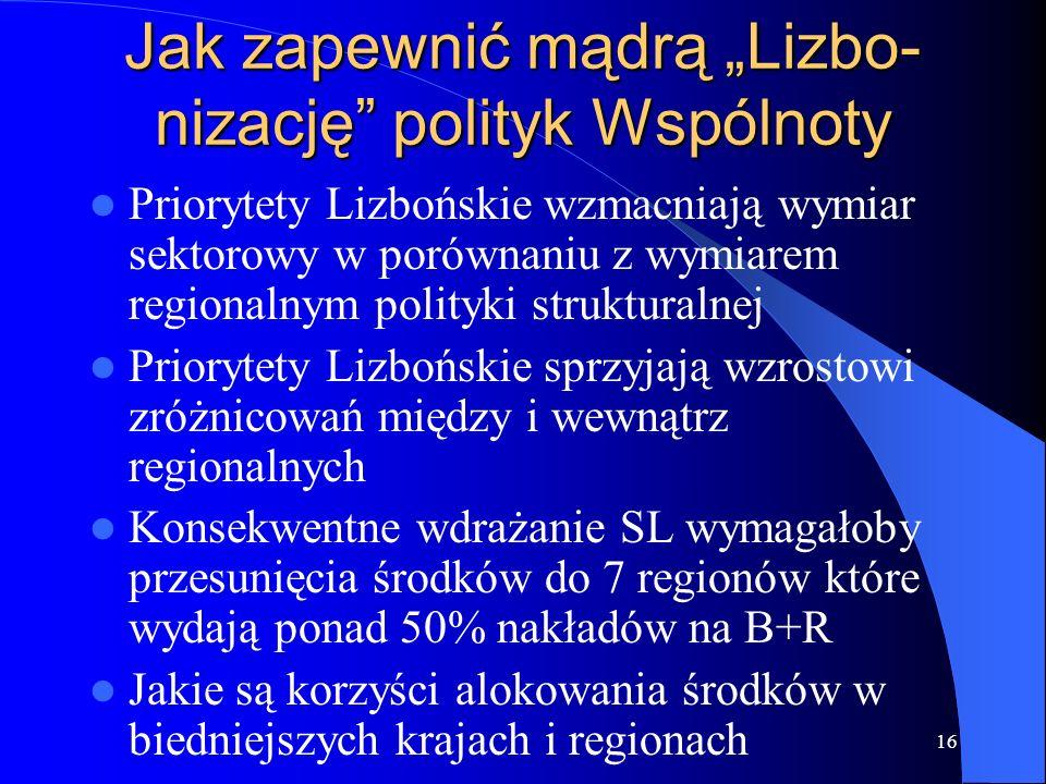 16 Jak zapewnić mądrą Lizbo- nizację polityk Wspólnoty Priorytety Lizbońskie wzmacniają wymiar sektorowy w porównaniu z wymiarem regionalnym polityki