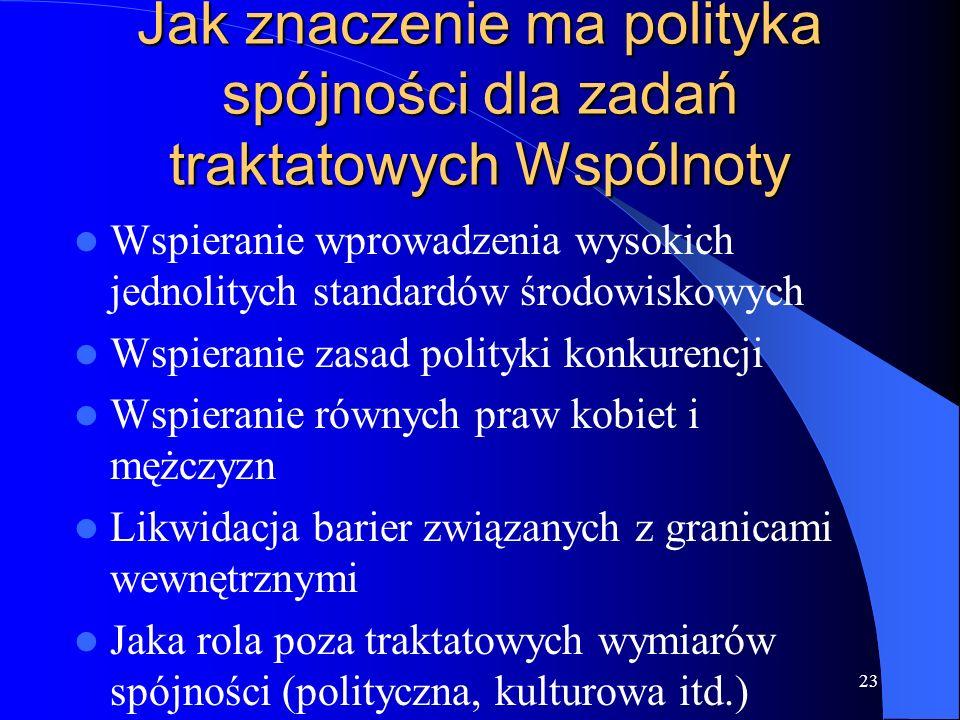 23 Jak znaczenie ma polityka spójności dla zadań traktatowych Wspólnoty Wspieranie wprowadzenia wysokich jednolitych standardów środowiskowych Wspiera