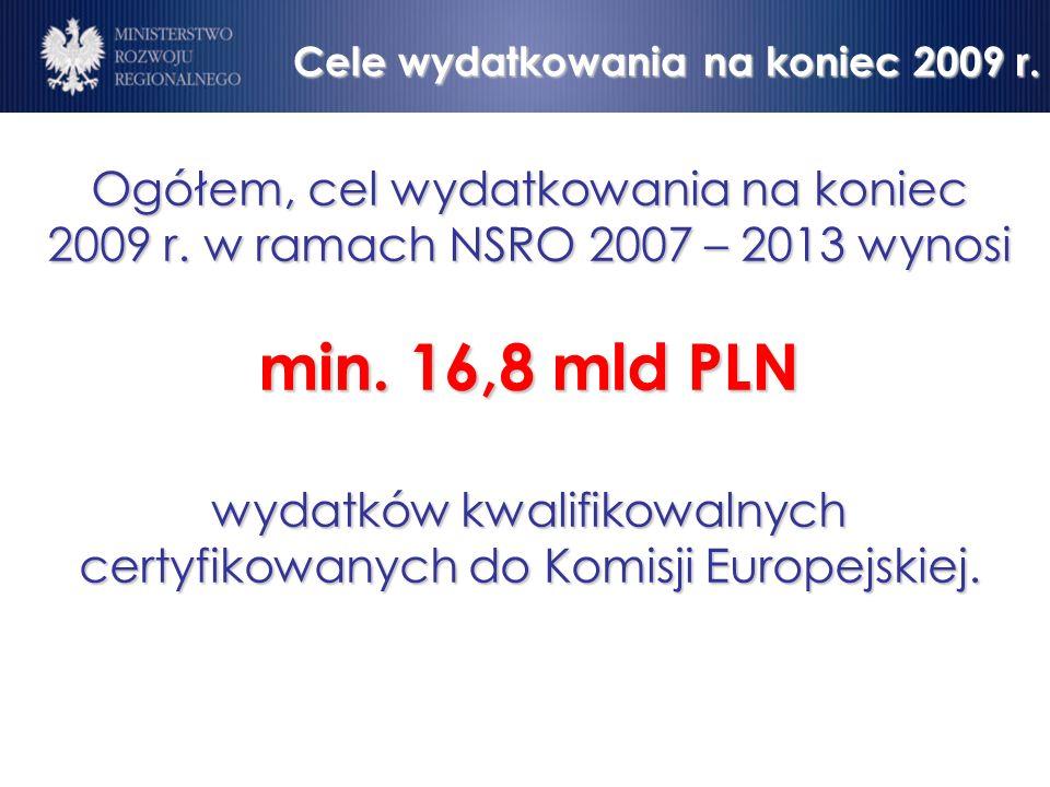 Cele wydatkowania na koniec 2009 r. Ogółem, cel wydatkowania na koniec 2009 r.