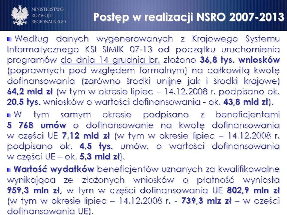 Ilość zawartych umów/wydanych decyzji narastająco (14.12.2008) KSI SIMIK 15.12.2008 r.