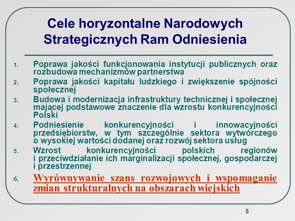 5 Cele horyzontalne Narodowych Strategicznych Ram Odniesienia 1. Poprawa jakości funkcjonowania instytucji publicznych oraz rozbudowa mechanizmów part