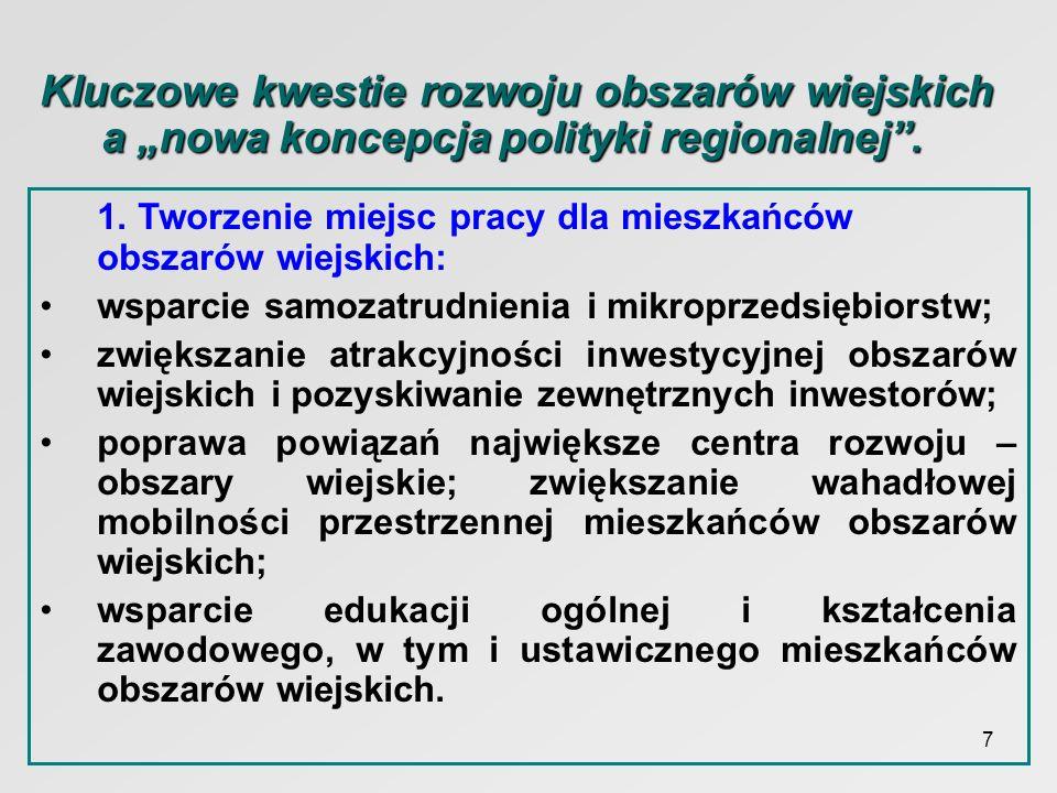 7 Kluczowe kwestie rozwoju obszarów wiejskich a nowa koncepcja polityki regionalnej. 1. Tworzenie miejsc pracy dla mieszkańców obszarów wiejskich: wsp