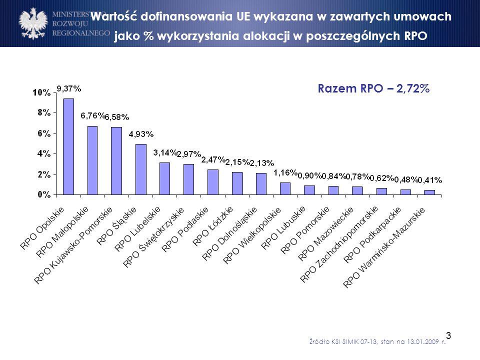 4 Wartość płatności (dofinansowanie UE) jako % wykorzystania alokacji w poszczególnych RPO Źródło KSI SIMIK 07-13, stan na 13.01.2009 r.