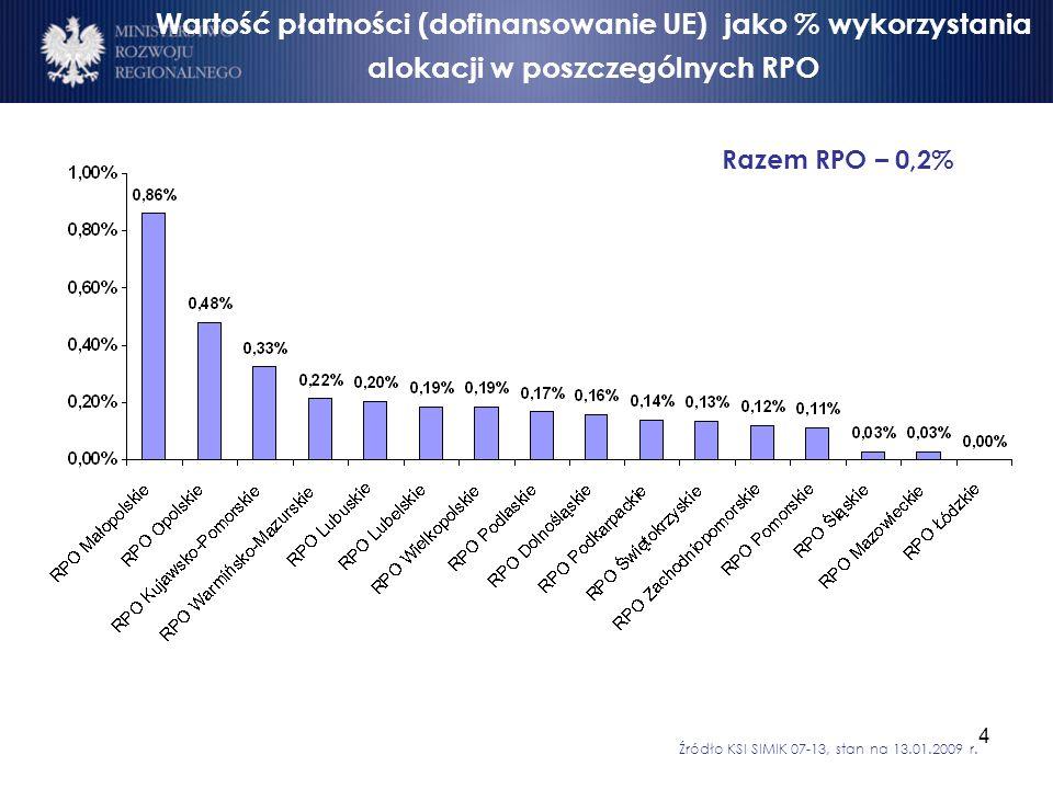 4 Wartość płatności (dofinansowanie UE) jako % wykorzystania alokacji w poszczególnych RPO Źródło KSI SIMIK 07-13, stan na 13.01.2009 r. Razem RPO – 0