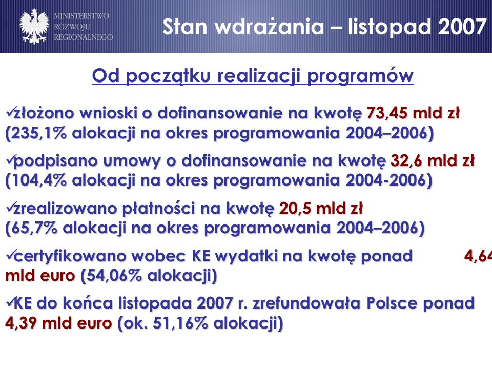 Stan wdrażania – listopad 2007 Od początku realizacji programów złożono wnioski o dofinansowanie na kwotę 73,45 mld zł (235,1% alokacji na okres programowania 2004–2006) złożono wnioski o dofinansowanie na kwotę 73,45 mld zł (235,1% alokacji na okres programowania 2004–2006) podpisano umowy o dofinansowanie na kwotę 32,6 mld zł (104,4% alokacji na okres programowania 2004-2006) podpisano umowy o dofinansowanie na kwotę 32,6 mld zł (104,4% alokacji na okres programowania 2004-2006) zrealizowano płatności na kwotę 20,5 mld zł (65,7% alokacji na okres programowania 2004–2006) zrealizowano płatności na kwotę 20,5 mld zł (65,7% alokacji na okres programowania 2004–2006) certyfikowano wobec KE wydatki na kwotę ponad 4,64 mld euro (54,06% alokacji) certyfikowano wobec KE wydatki na kwotę ponad 4,64 mld euro (54,06% alokacji) KE do końca listopada 2007 r.