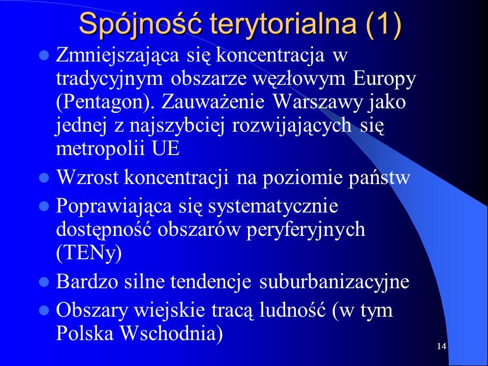 14 Spójność terytorialna (1) Zmniejszająca się koncentracja w tradycyjnym obszarze węzłowym Europy (Pentagon). Zauważenie Warszawy jako jednej z najsz