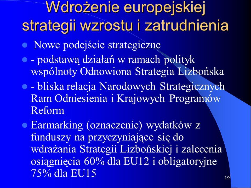 19 Wdrożenie europejskiej strategii wzrostu i zatrudnienia Nowe podejście strategiczne - podstawą działań w ramach polityk wspólnoty Odnowiona Strategia Lizbońska - bliska relacja Narodowych Strategicznych Ram Odniesienia i Krajowych Programów Reform Earmarking (oznaczenie) wydatków z funduszy na przyczyniające się do wdrażania Strategii Lizbońskiej i zalecenia osiągnięcia 60% dla EU12 i obligatoryjne 75% dla EU15