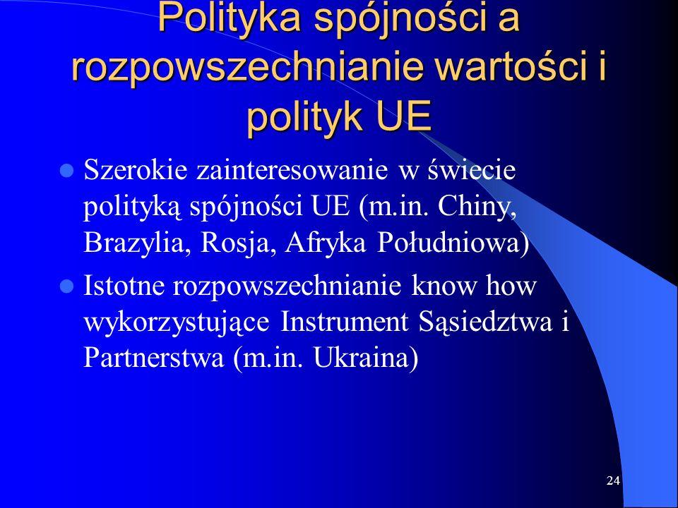 24 Polityka spójności a rozpowszechnianie wartości i polityk UE Szerokie zainteresowanie w świecie polityką spójności UE (m.in. Chiny, Brazylia, Rosja