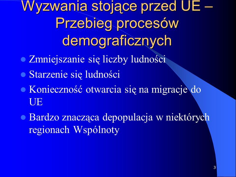 3 Wyzwania stojące przed UE – Przebieg procesów demograficznych Zmniejszanie się liczby ludności Starzenie się ludności Konieczność otwarcia się na mi