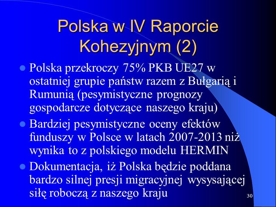 30 Polska w IV Raporcie Kohezyjnym (2) Polska przekroczy 75% PKB UE27 w ostatniej grupie państw razem z Bułgarią i Rumunią (pesymistyczne prognozy gospodarcze dotyczące naszego kraju) Bardziej pesymistyczne oceny efektów funduszy w Polsce w latach 2007-2013 niż wynika to z polskiego modelu HERMIN Dokumentacja, iż Polska będzie poddana bardzo silnej presji migracyjnej wysysającej siłę roboczą z naszego kraju