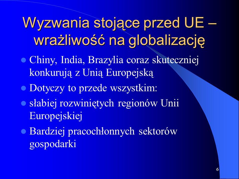 6 Wyzwania stojące przed UE – wrażliwość na globalizację Chiny, India, Brazylia coraz skuteczniej konkurują z Unią Europejską Dotyczy to przede wszystkim: słabiej rozwiniętych regionów Unii Europejskiej Bardziej pracochłonnych sektorów gospodarki