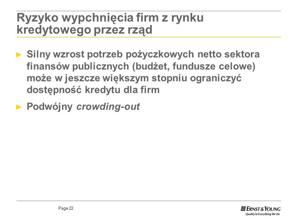 Page 22 Ryzyko wypchnięcia firm z rynku kredytowego przez rząd Silny wzrost potrzeb pożyczkowych netto sektora finansów publicznych (budżet, fundusze