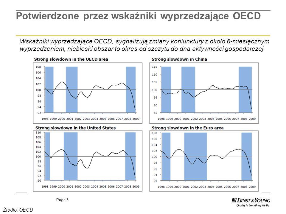 Page 3 Potwierdzone przez wskaźniki wyprzedzające OECD Wskaźniki wyprzedzające OECD, sygnalizują zmiany koniunktury z około 6-miesięcznym wyprzedzenie