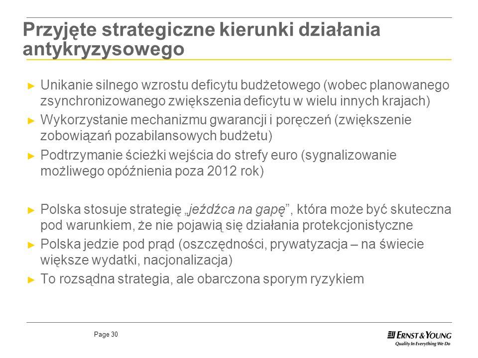 Page 30 Przyjęte strategiczne kierunki działania antykryzysowego Unikanie silnego wzrostu deficytu budżetowego (wobec planowanego zsynchronizowanego z