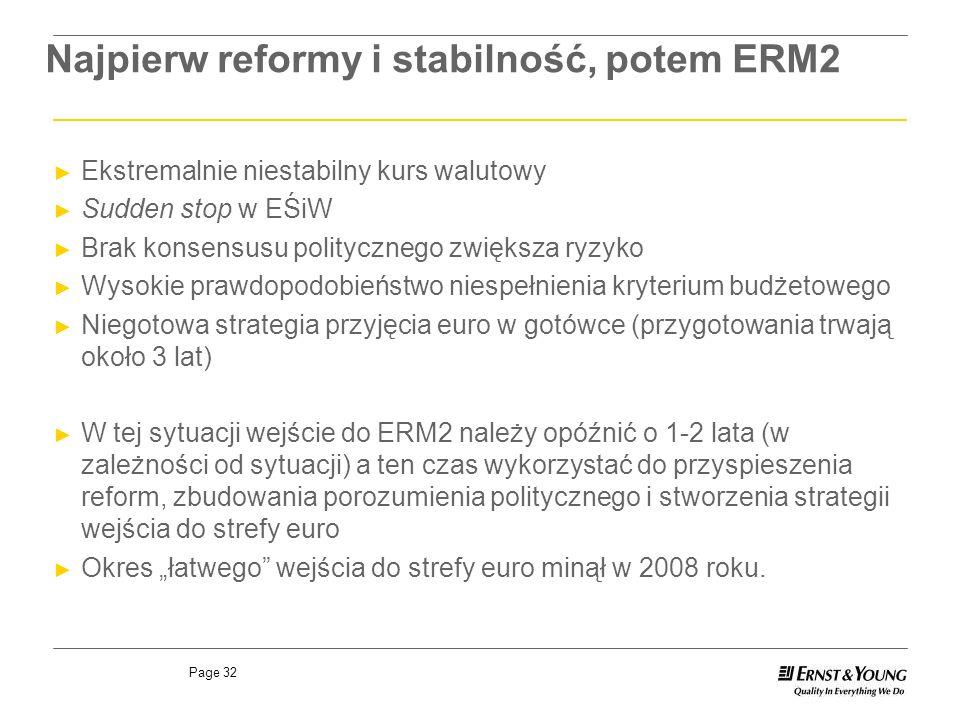 Page 32 Najpierw reformy i stabilność, potem ERM2 Ekstremalnie niestabilny kurs walutowy Sudden stop w EŚiW Brak konsensusu politycznego zwiększa ryzy