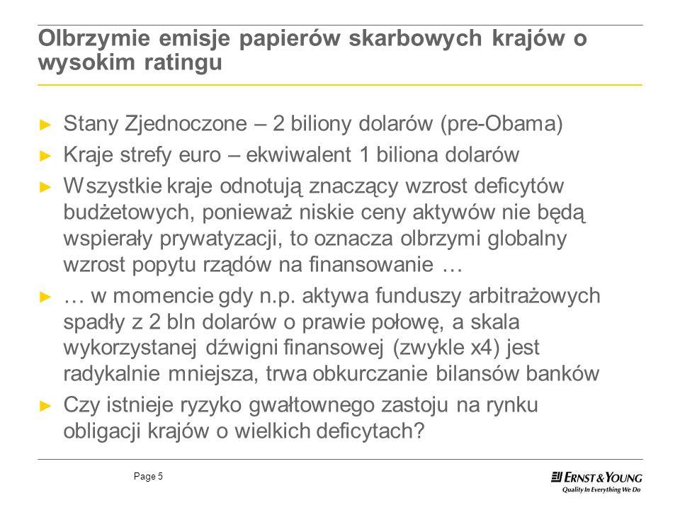 Page 5 Olbrzymie emisje papierów skarbowych krajów o wysokim ratingu Stany Zjednoczone – 2 biliony dolarów (pre-Obama) Kraje strefy euro – ekwiwalent