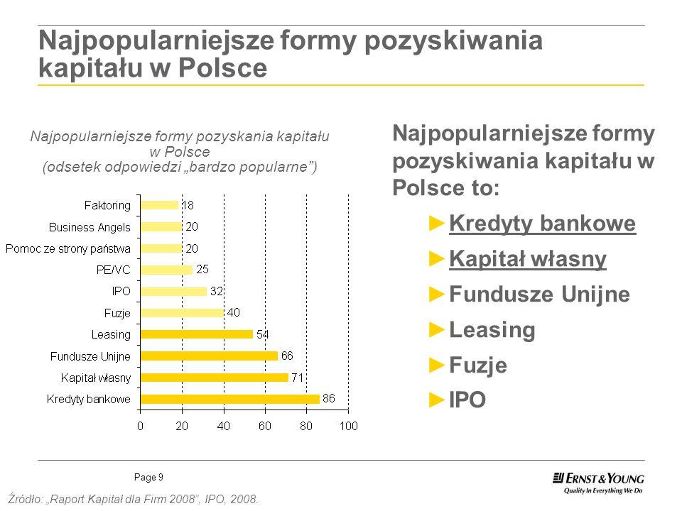 Page 9 Najpopularniejsze formy pozyskiwania kapitału w Polsce Najpopularniejsze formy pozyskania kapitału w Polsce (odsetek odpowiedzi bardzo popularn