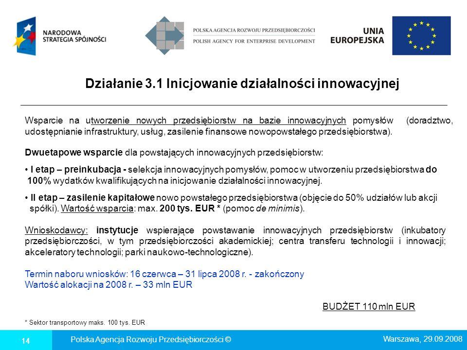 Działanie 3.1 Inicjowanie działalności innowacyjnej 14 * Sektor transportowy maks. 100 tys. EUR 14 Polska Agencja Rozwoju Przedsiębiorczości © Wsparci