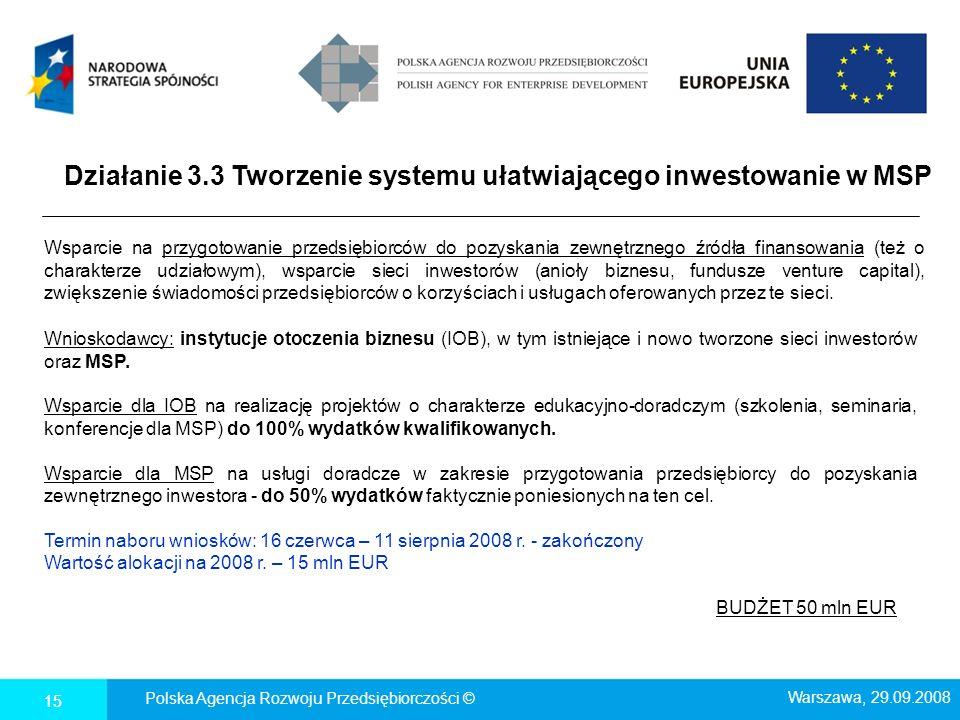 Działanie 3.3 Tworzenie systemu ułatwiającego inwestowanie w MSP 15 Polska Agencja Rozwoju Przedsiębiorczości © Wsparcie na przygotowanie przedsiębior