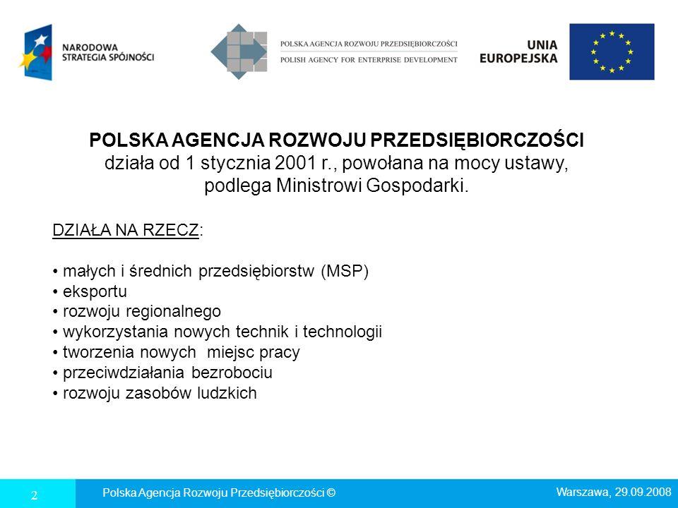2 POLSKA AGENCJA ROZWOJU PRZEDSIĘBIORCZOŚCI działa od 1 stycznia 2001 r., powołana na mocy ustawy, podlega Ministrowi Gospodarki. DZIAŁA NA RZECZ: mał