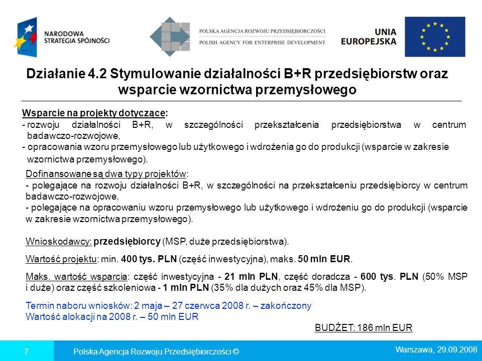 Działanie 4.2 Stymulowanie działalności B+R przedsiębiorstw oraz wsparcie wzornictwa przemysłowego Polska Agencja Rozwoju Przedsiębiorczości ©7 Wsparc