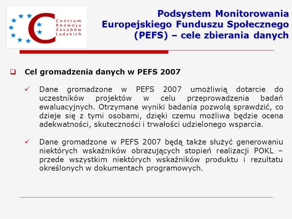 Cel gromadzenia danych w PEFS 2007 Dane gromadzone w PEFS 2007 umożliwią dotarcie do uczestników projektów w celu przeprowadzenia badań ewaluacyjnych.