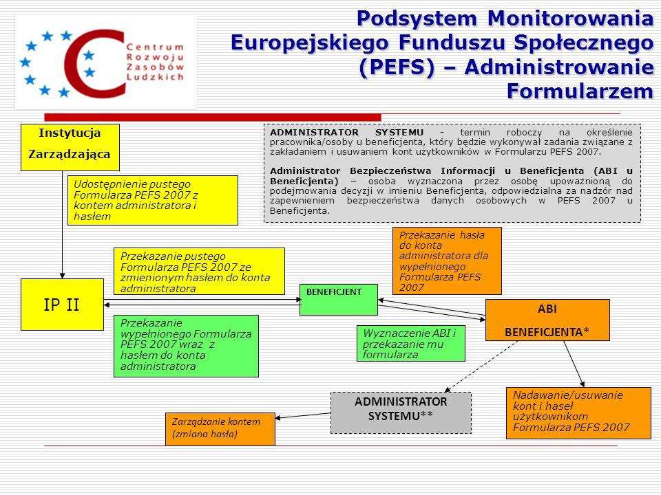 Instytucja Zarządzająca BENEFICJENT IP II Udostępnienie pustego Formularza PEFS 2007 z kontem administratora i hasłem Przekazanie pustego Formularza P
