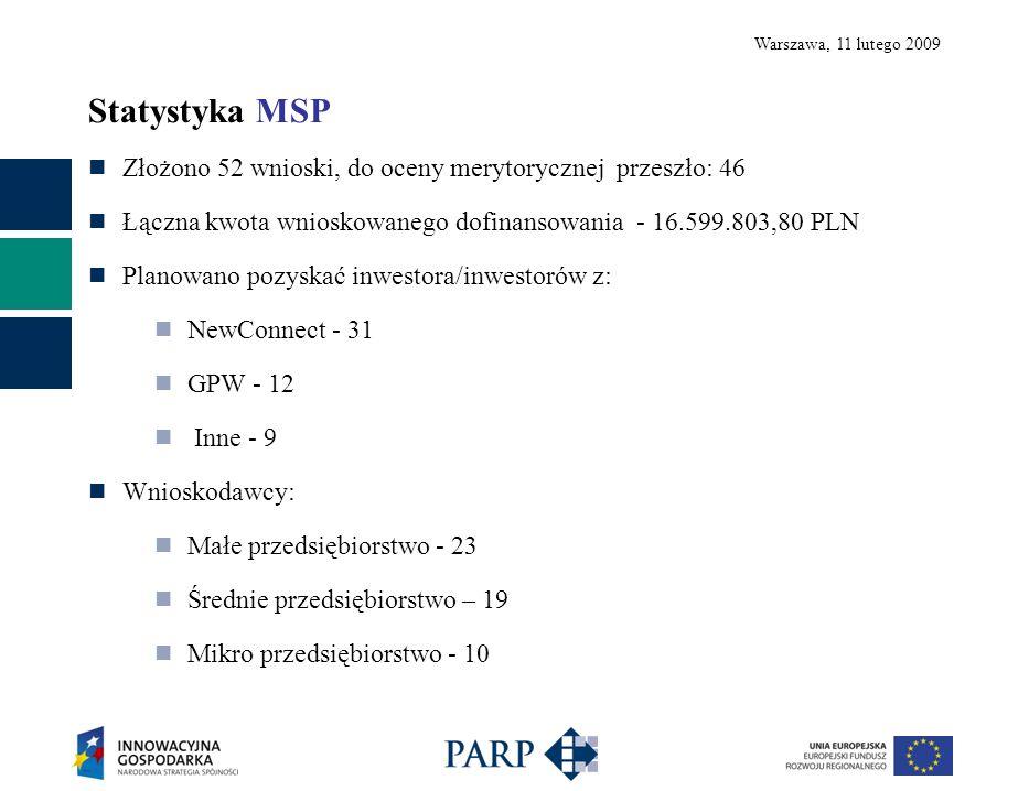 Warszawa, 11 lutego 2009 Statystyka MSP – ilość złożonych wniosków w podziale na województwa (po ocenie formalnej)